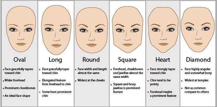 Get the cut that suits your face shape | Architeqt salon and gallery